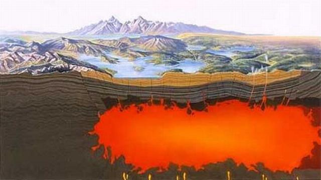 hot spot yellowstone